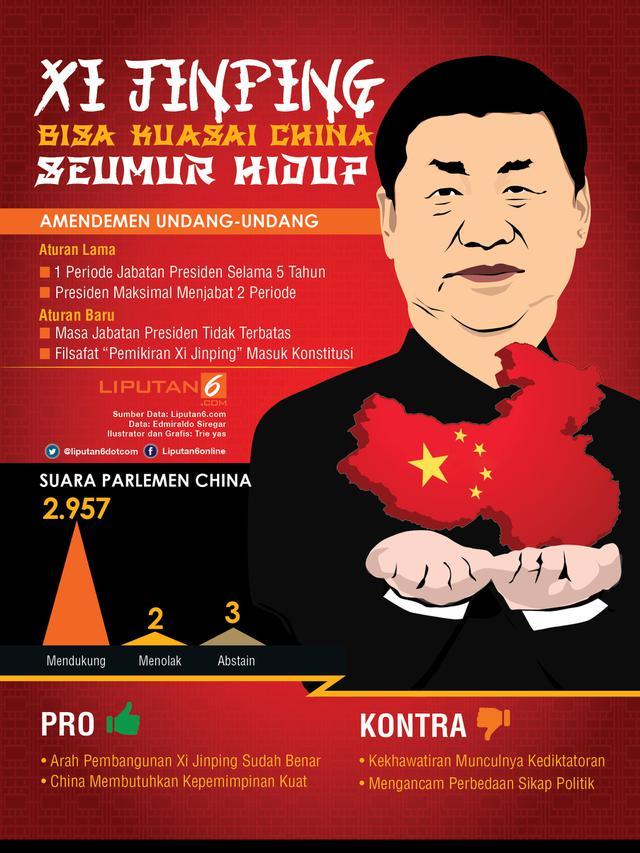 Kata Kata Bijak Xi Jinping