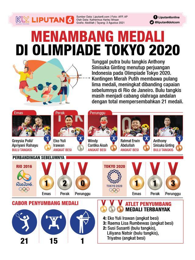 Infografis Indonesia di Olimpiade Tokyo 2020. (Liputan6.com/Abdillah)