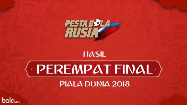 Berita video hasil Perempat Final Piala Dunia Rusia 2018. Inggris lolos ke semifinal setelah mengalakan Swedia 2-0 di Samara Area, Samara.
