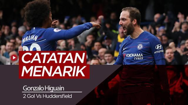 Berita video dua catatan menarik saat Gonzalo Higuain mencetak dua gol pada laga Chelsea menghadapi Huddersfield, Sabtu (2/2/2019).