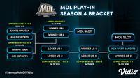 Jadwal dan Link Streaming MDL Season 4 Babak Play In di Vidio. (Sumber : dok. vidio.com)