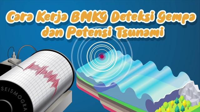 Terjadi gempa berkekuatan 7,4 SR yang berpusat di Banten dan sempat dikeluarkan peringatan Tsunami.