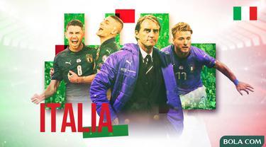 Profil Tim Italia