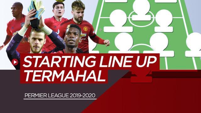 Berita video starting line up termahal di Premier League 2019-2020 berdasarkan gaji per pekan.