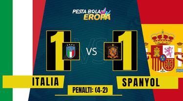Berita video motion grafis, highlights pertandingan antara Italia melawan Spanyol di semifinal Euro 2020, Rabu (7/7/2021) dini hari WIB.