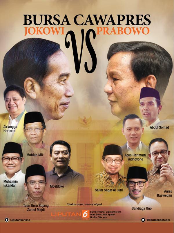 Infografis bursa cawapres Jokowi dan Prabowo.#source%3Dgooglier%2Ecom#https%3A%2F%2Fgooglier%2Ecom%2Fpage%2F%2F10000