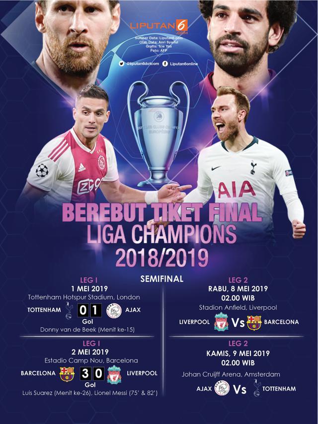 Infografis Berebut Tiket Final Liga Champions