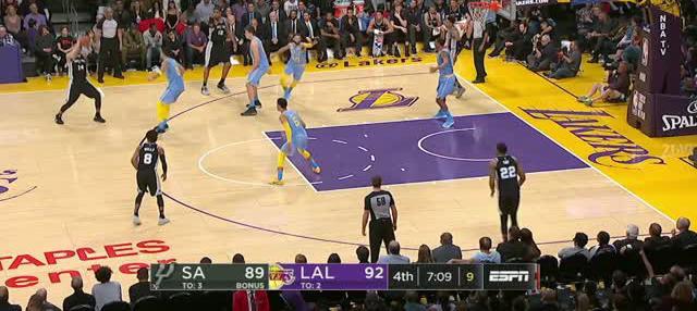 Berita video game recap NBA 2017-2018 antara LA Lakers melawan San Antonio Spurs dengan skor 122-112.