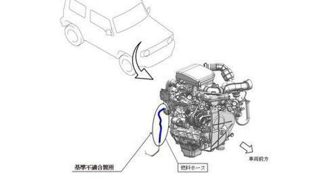 Grafis potensi kerusakan selang bahan bakar Suzuki Jimny