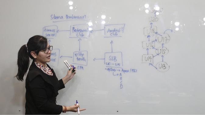 Sekjen PSSI, Ratu Tisha, saat mengunjungi Kantor Redaksi KLY di Jakarta, Jumat (16/3). (Bola.com/Yoppy Renato)