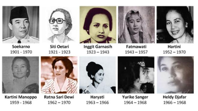Hasil gambar untuk soekarno dan 9 istrinya