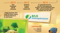 Infografis Panggil Kami BP Jamsostek. (Liputan6.com/Triyasni)