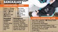 Infografis Lonjakan Kasus Covid-19 di Kudus hingga Bangkalan. (Liputan6.com/Trieyasni)