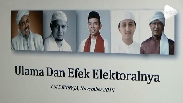 LSI Denny JA merilis hasil survei terbaru tentang Pilpres 2019 berkaitan dengan pengaruh lima tokoh agama di Indonesia.