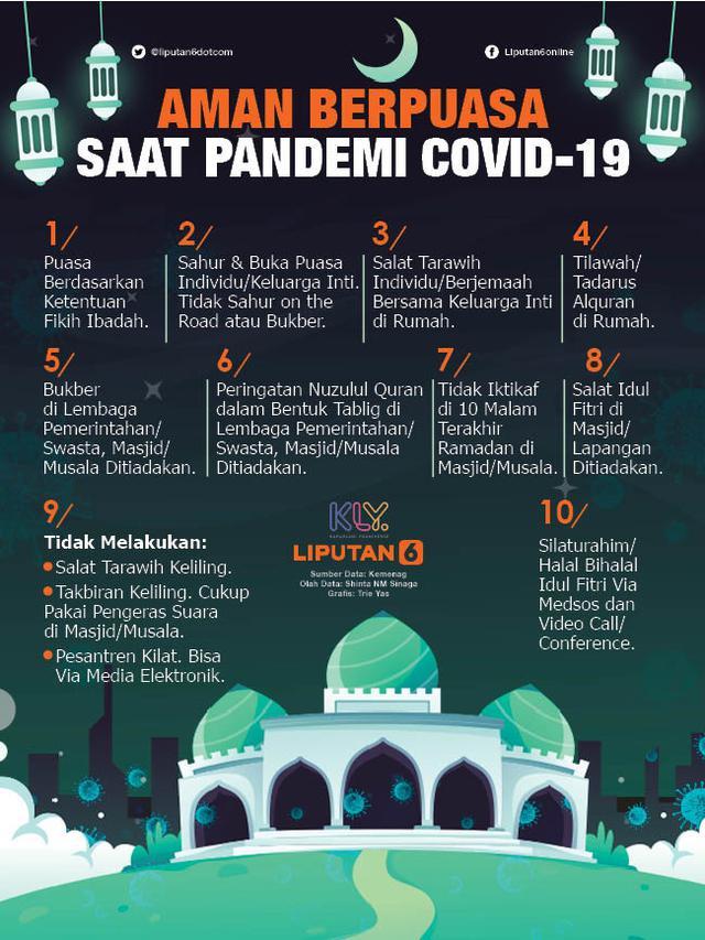 Headline Ramadan Di Tengah Pandemi Corona Bagaimana Panduan Aman