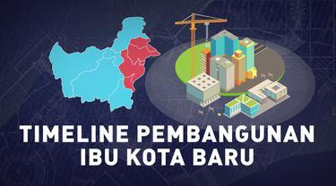 Presiden Joko Widodo mengumumkan pemindahan ibu kota baru di sebagian wilayah Kabupaten Penajam Paser Utara dan sebagian Kabupaten Kutai Kartanegara Provinsi Kalimantan Timur.