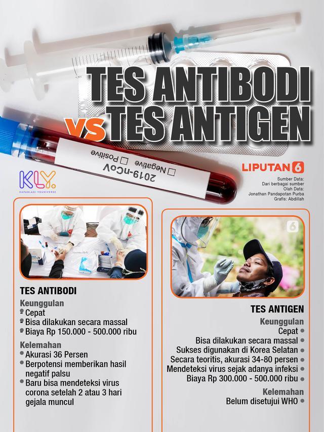 5 Hal Terkait Kai Wajibkan Penumpang Rapid Tes Antigen Atau Antibodi News Liputan6 Com