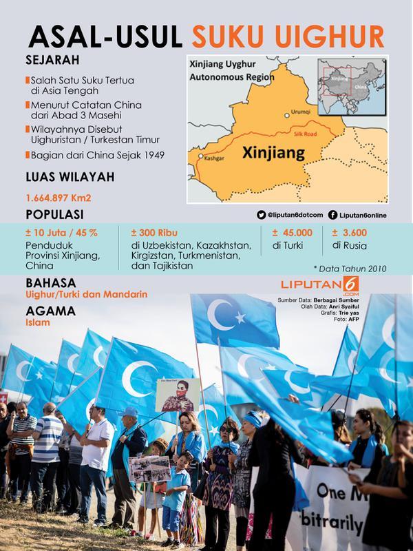 Infografis Asal-usul Suku Uighur. (Liputan6.com/Triyasni)