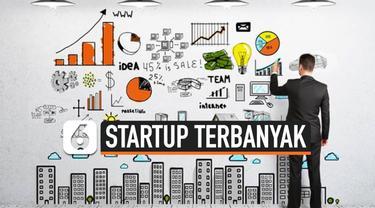 vertical startup