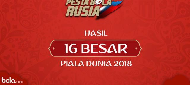 Berita video hasil 16 besar Piala Dunia Rusia 2018. Inggris lolos ke Perempat Final setelah menang adu penalti melawan Kolombia.
