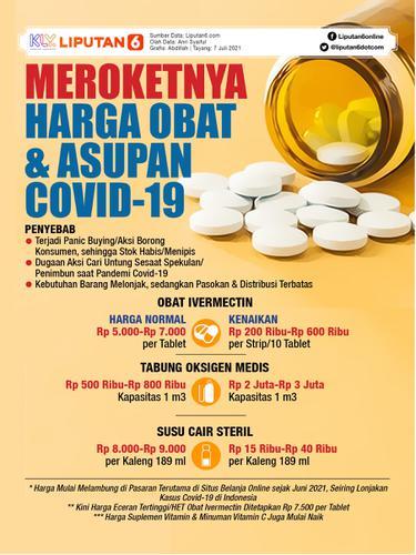 Infografis Meroketnya Harga Obat dan Asupan Covid-19. (Liputan6.com/Abdillah)