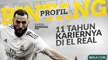 Berita Video Profil Bintang Karim Benzema, Pasang Surut 11 Tahun Kariernya di Real Madrid
