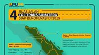 Infografis 4 Ruas Jalan Tol Trans Sumatera Siap Beroperasi Pertengahan 2019.
