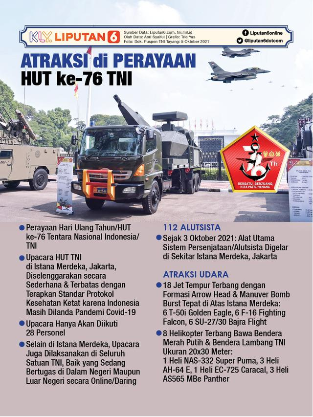 Infografis Atraksi di Perayaan HUT ke-76 TNI. (Liputan6.com/Trieyasni)