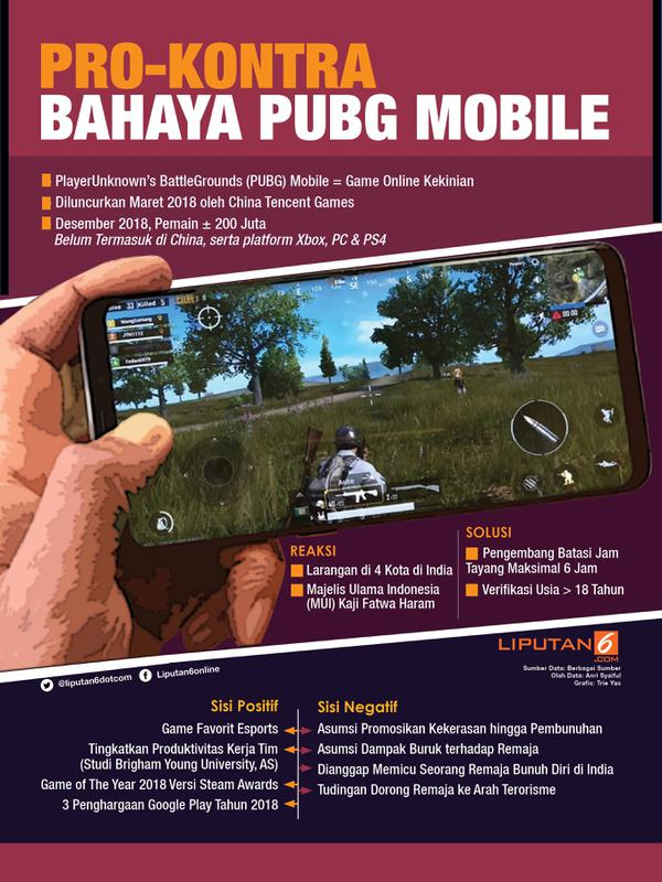 Infografis Pro-Kontra Bahaya PUBG Mobile. (Liputan6.com/Triyasni)