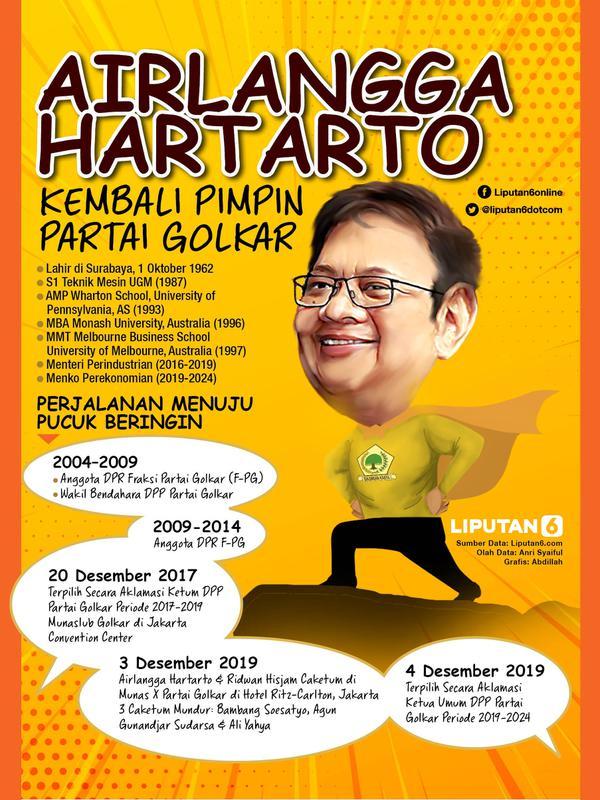 Infografis Airlangga Hartarto Kembali Pimpin Partai Golkar. (Liputan6.com/Abdillah)