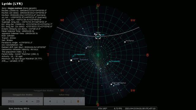 Puncak Hujan Meteor Lyrid pada 23 April 2021. Sumber: in-the-sky.org via LAPAN.go.id