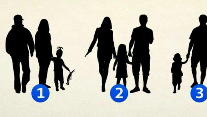 Tes Psikologi Gambar Keluarga Yang Kamu Pilih Ungkap Kepribadian