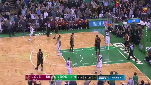 Berita video game recap NBA 2017-2018 antara Cleveland Cavaliers  melawan Boston Celtics dengan skor 87-79.