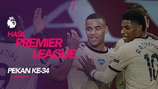 Berita motion grafis hasil Premier League 2019-2020 pekan ke-34. Manchester United masih tertahan di posisi ke-5.