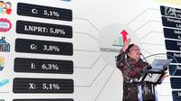 Menteri PPN / Kepala Bappenas Bambang Brodjonegoro menjadi pembicara pada Economic & Investment Outlook 2018, (17/1). Acara bertajuk Optimisme di Tahun Politik memberikan informasi konprehensif mengenai kondisi ekonomi dan politik. (Liputan6.com/Pool/Eko)