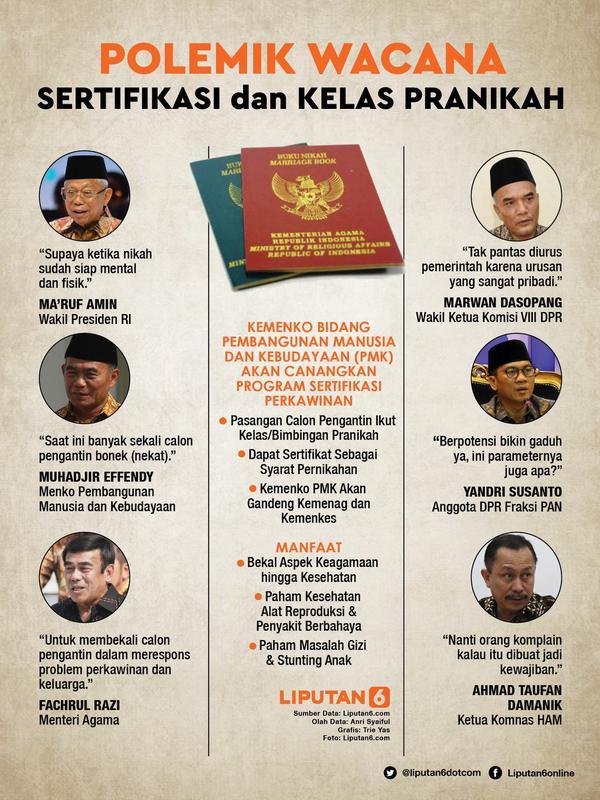Infografis Polemik Wacana Sertifikasi dan Kelas Pranikah. (Liputan6.com/Triyasni)