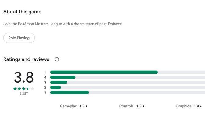 Penilaian rata-rata Pokemon Masters di Google Play Store beberapa jam setelah rilis pada 29 Agustus 2019. Liputan6.com/Mochamad Wahyu Hidayat