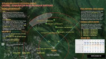 peta pencarian heli MI-17 di Oksibil, Papua