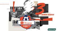 Shopee Liga 1 - 3 Pemain Terbaik (Bola.com/Adreanus Titus)