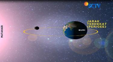Fenomena gerhana bulan total langka yang disebut dengan super blue blood moon banyak mendapat perhatian warga dunia.