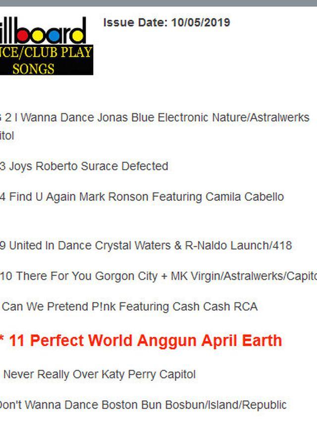 Lagu terbaru Anggun berada di Top 10 Billboard Dance Chart Amerika Serikat (ist)