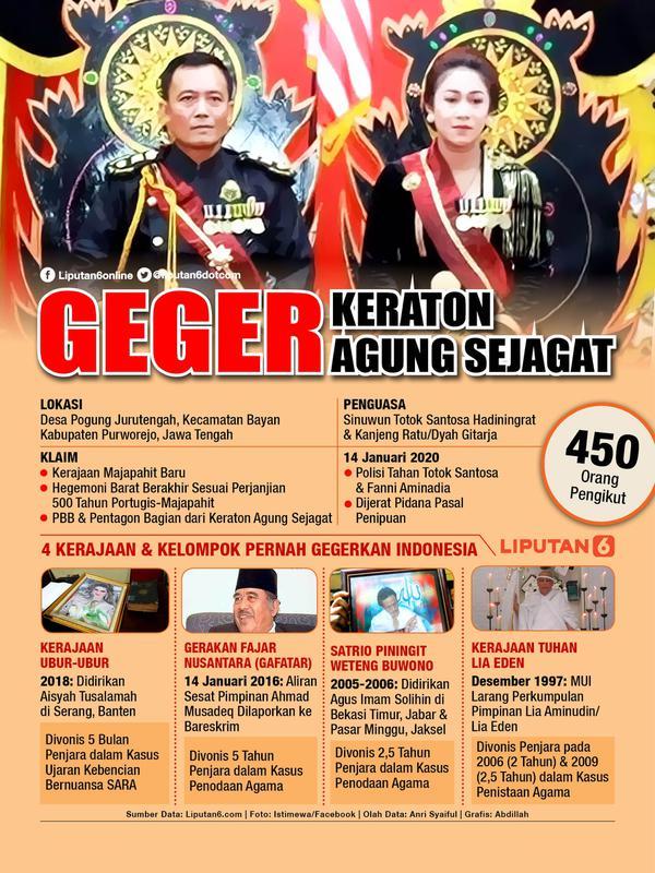 Banner Infografis Geger Keraton Agung Sejagat. (Liputan6.com/Abdillah)