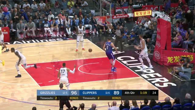 Montrezl Harrell memimpin Clippers dengan 22 poin dan 11 rebound saat Los Angeles mengalahkan Memphis di perpanjangan waktu, 112 - 107.