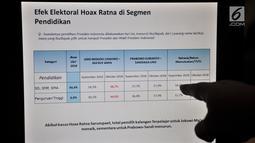 Sebuah data ditunjukkan saat rilis survei Elektoral dan Efek Kasus Ratna Sarumpaet, Jakarta, (23/10). Hasil survei LSI efek kasus hoaks Ratna Sarumpaet membuat kalangan terpelajar dan segmen menengah memilih Jokowi-Ma'ruf. (Merdeka.com/ Iqbal S. Nugroho)
