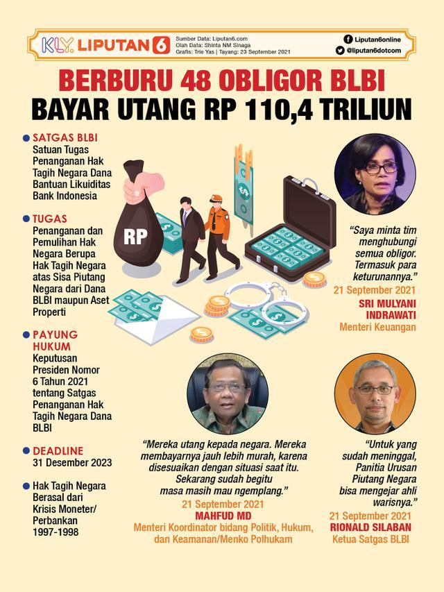 Infografis Berburu 48 Obligor BLBI Bayar Utang Rp 110,4 Triliun (Liputan6.com/Triyasni)
