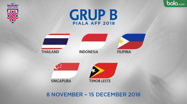 Grup B Piala AFF 2018