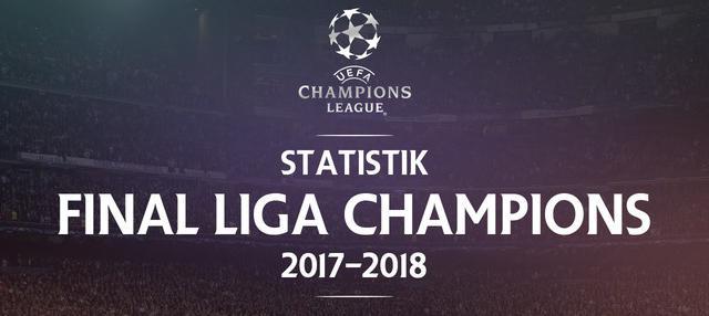 Berita video statistik fainal Liga Champions 2017-2018, Real Madrid vs Liverpool.