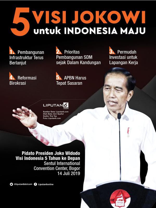 Infografis 5 Visi Jokowi untuk Indonesia Maju. (Liputan6.com/Triyasni)