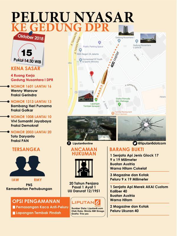 Infografis Peluru Nyasar ke Gedung DPR (Liputan6.com/Triyasni)