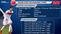 Catatan statistik penampilan Hakan Calhanoglu saat berkostum timnas Turki (Bola.com)